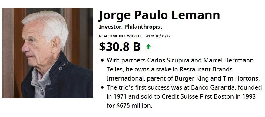 Quem é Jorge Paulo Lemann e Como Ele Construiu Sua Fortuna?
