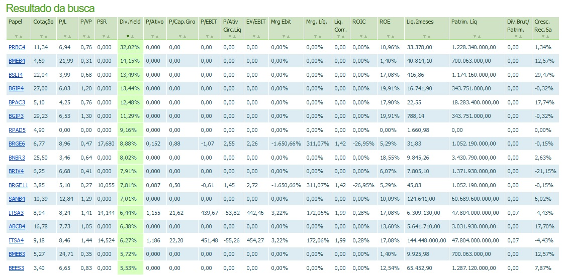 rendimentos bolsa de valores