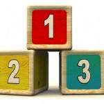 3 Motivos Para Usar Stop Loss