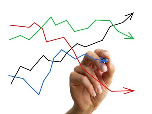 Porque é Perigoso Utilizar Alavancagem ao Investir