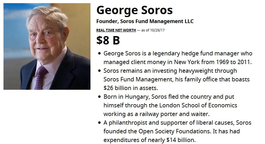 Quem é George Soros e Porque Ele é Um dos Maiores Traders do Mundo
